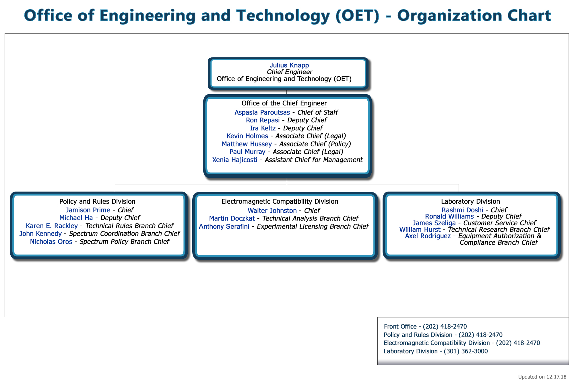 Office of engineering and technology oet organization chart click to print oet organization chart altavistaventures Image collections