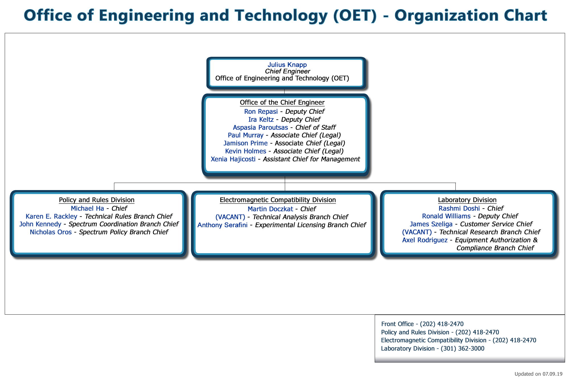 Office of Engineering and Technology (OET) - Organization Chart