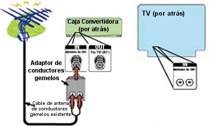 spanish transition to democracy essay